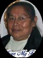 Mariana Quilachamin